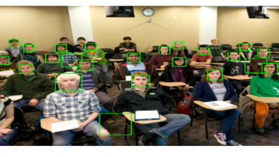 Face detection using Nodejs and OpenCV